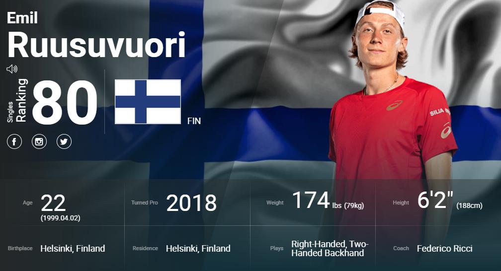 Suomen tennispelaajat maailmalla 2021. Monet vedonlyöntisivut tarjoavat Tennis vedonlyönti mahdollisuuden. Lue arvostelumme.